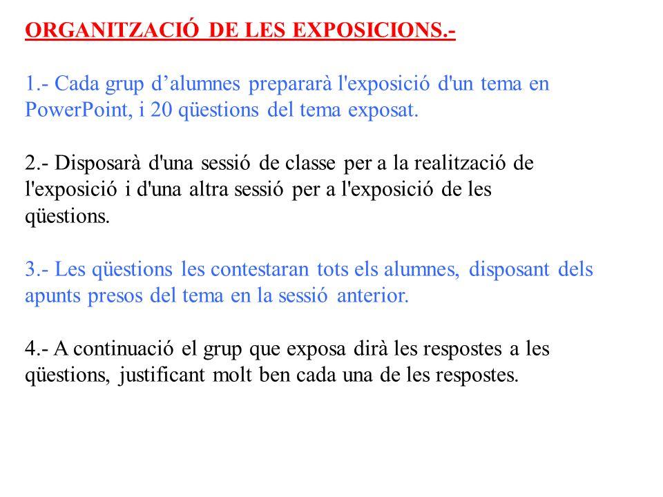 ORGANITZACIÓ DE LES EXPOSICIONS.-
