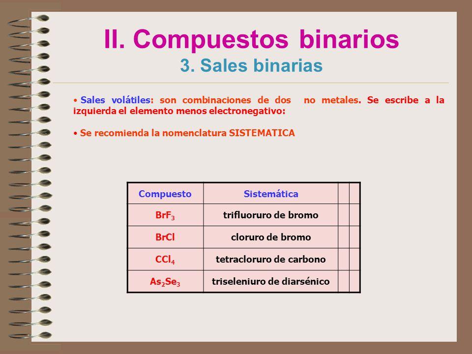 II. Compuestos binarios 3. Sales binarias