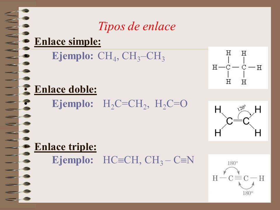 Tipos de enlace Enlace simple: Ejemplo: CH4, CH3–CH3 Enlace doble: