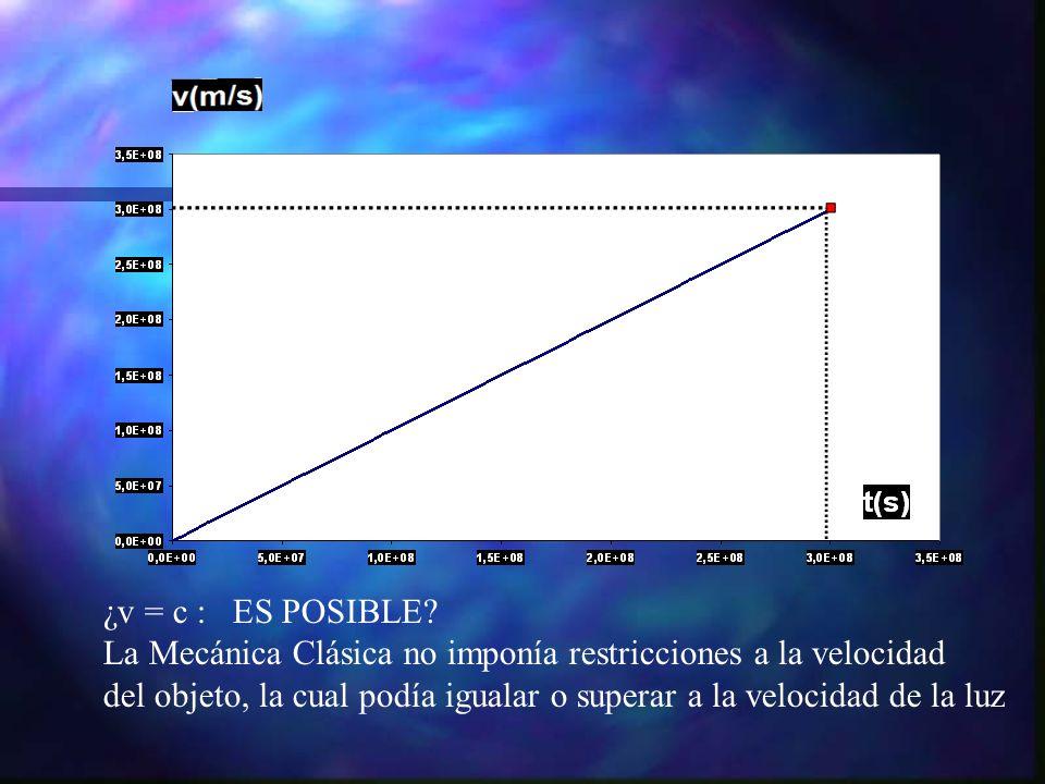 ¿c ¿v = c : ES POSIBLE La Mecánica Clásica no imponía restricciones a la velocidad.