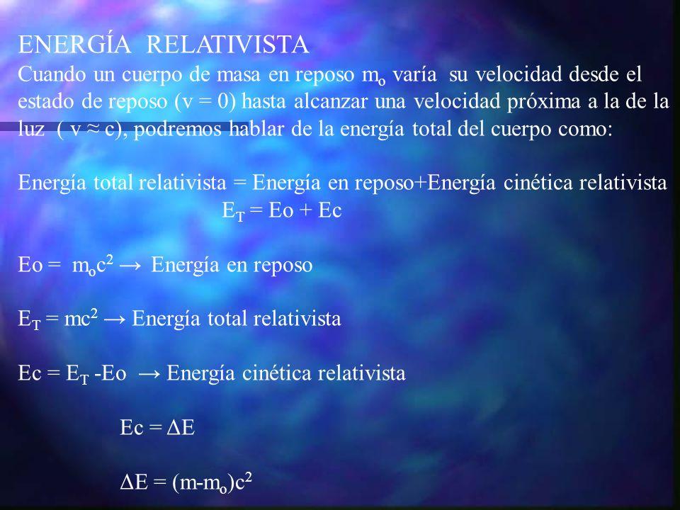 ENERGÍA RELATIVISTA