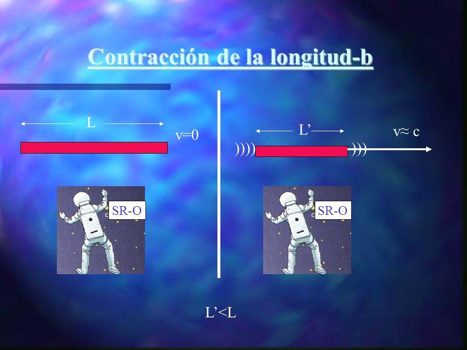 Contracción de la longitud-b