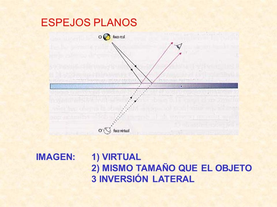 ESPEJOS PLANOS IMAGEN: 1) VIRTUAL 2) MISMO TAMAÑO QUE EL OBJETO