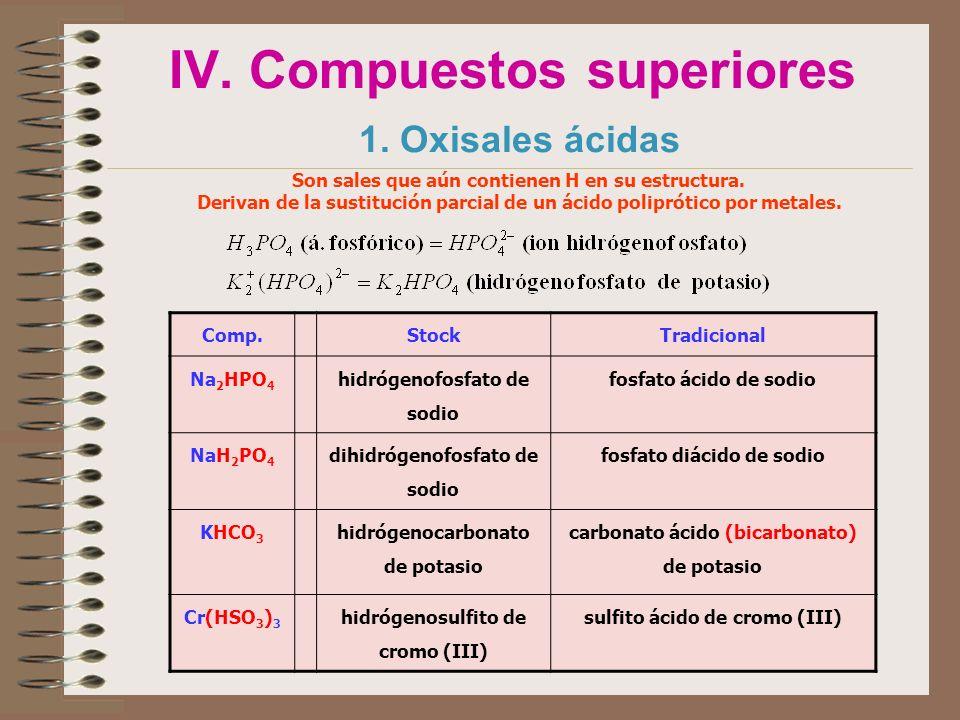 IV. Compuestos superiores 1. Oxisales ácidas