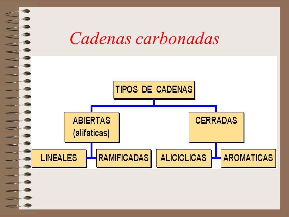 Cadenas carbonadas