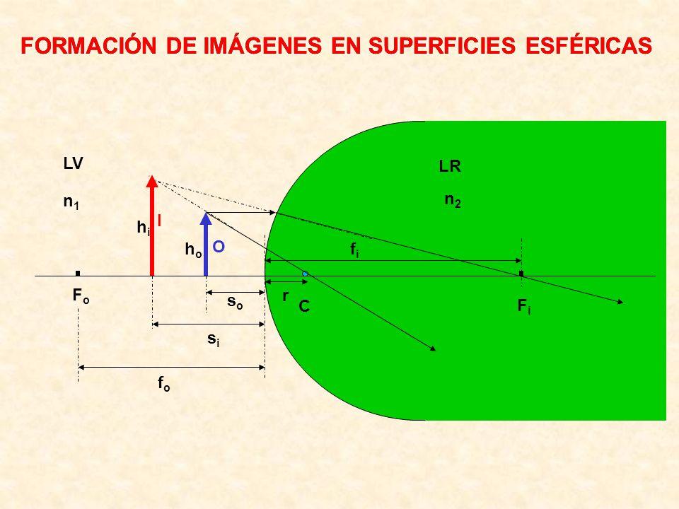 FORMACIÓN DE IMÁGENES EN SUPERFICIES ESFÉRICAS