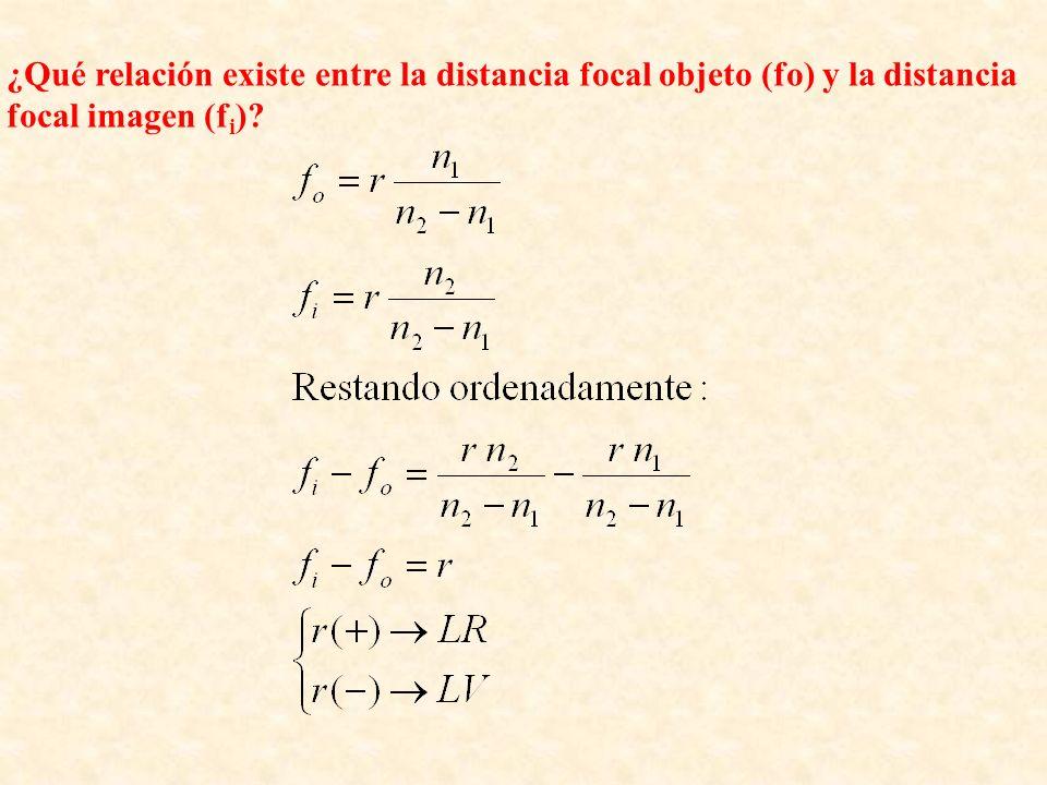 ¿Qué relación existe entre la distancia focal objeto (fo) y la distancia