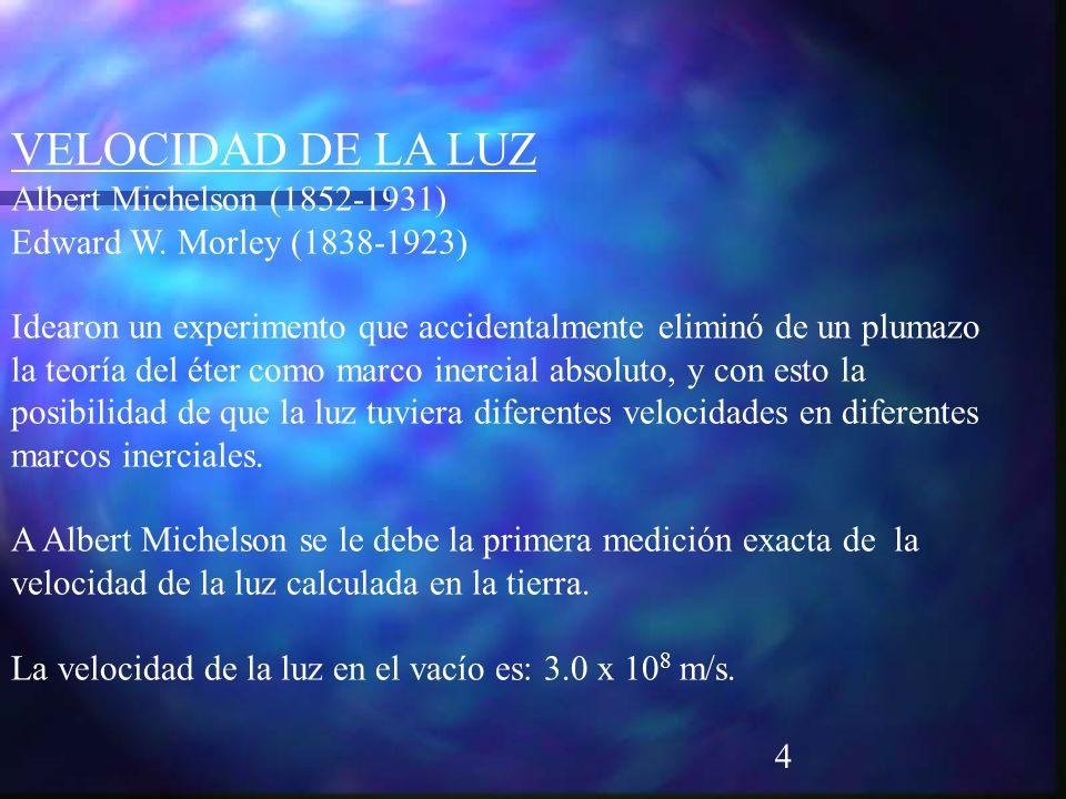 VELOCIDAD DE LA LUZ Albert Michelson (1852-1931) Edward W. Morley (1838-1923)