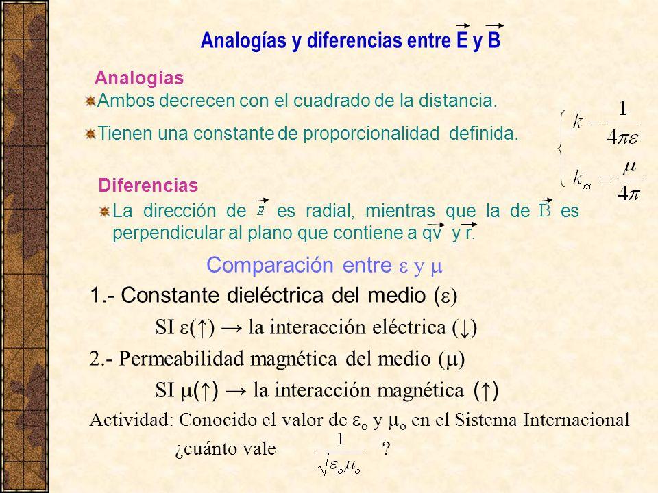 Analogías y diferencias entre E y B