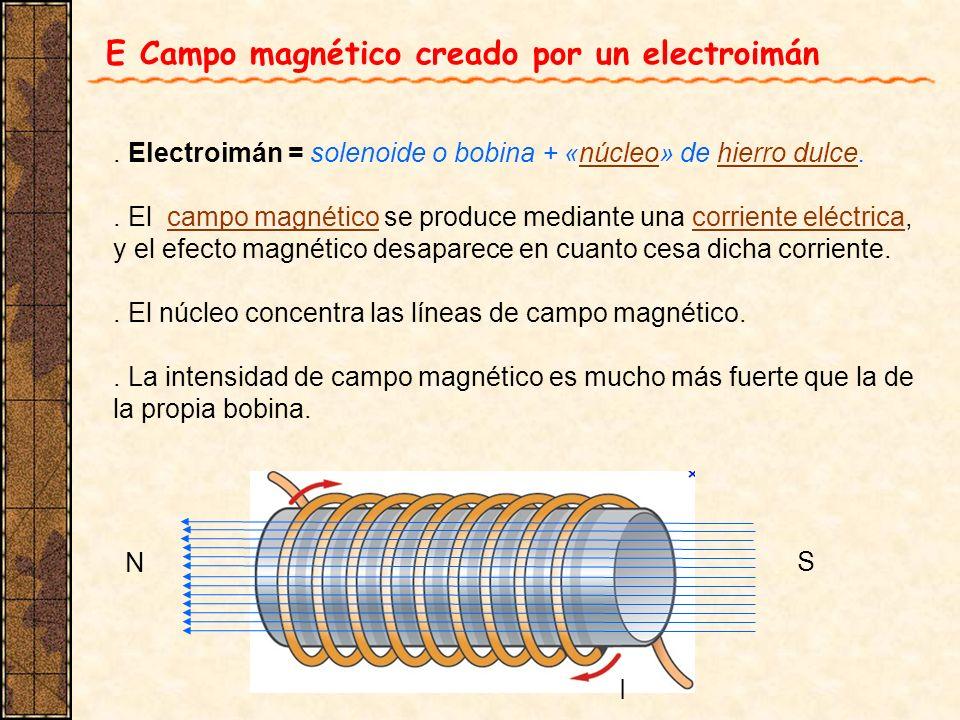 E Campo magnético creado por un electroimán