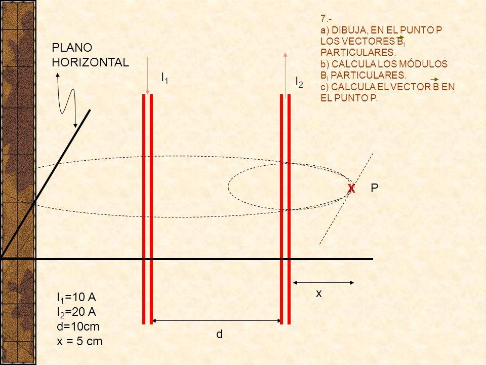 PLANO HORIZONTAL I1 I2 X P x I1=10 A I2=20 A d=10cm x = 5 cm d 7.-
