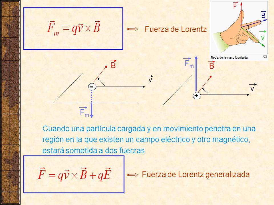 - Fuerza de Lorentz v Fm B B v v + Fm