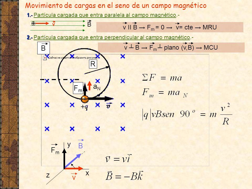 v ┴ B → Fm ┴ plano (v,B) → MCU
