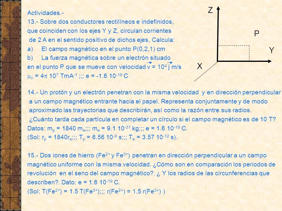 Z Actividades.- 13.- Sobre dos conductores rectilíneos e indefinidos, que coinciden con los ejes Y y Z, circulan corrientes.