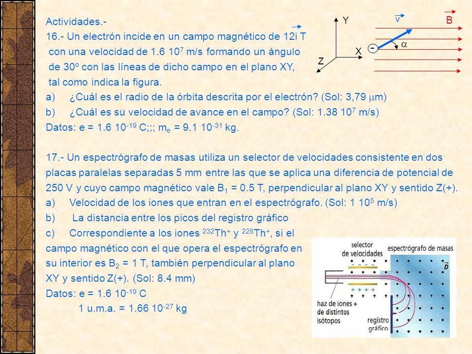 Actividades.- 16.- Un electrón incide en un campo magnético de 12i T. con una velocidad de 1.6 107 m/s formando un ángulo.