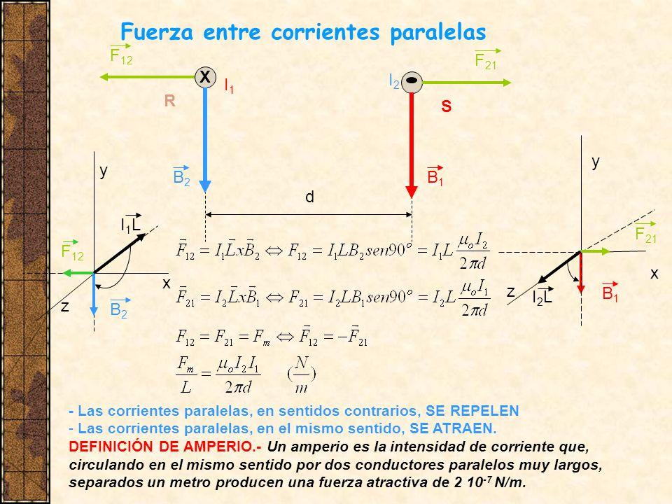 Fuerza entre corrientes paralelas