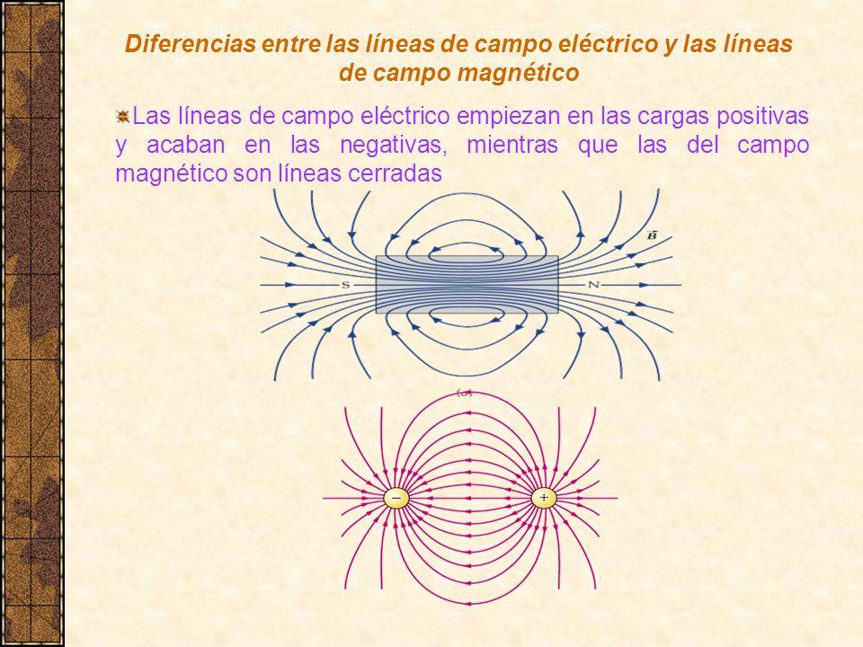 Diferencias entre las líneas de campo eléctrico y las líneas de campo magnético