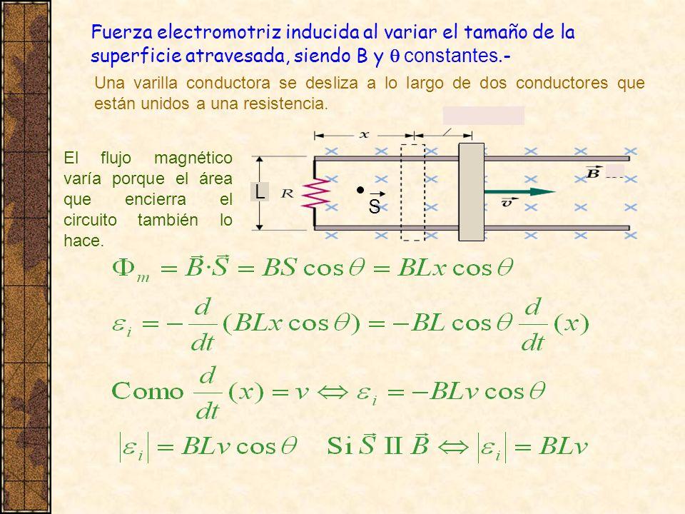 Fuerza electromotriz inducida al variar el tamaño de la superficie atravesada, siendo B y q constantes.-