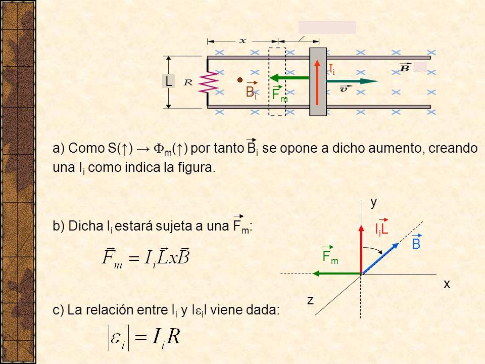 a) Como S(↑) → Fm(↑) por tanto Bi se opone a dicho aumento, creando