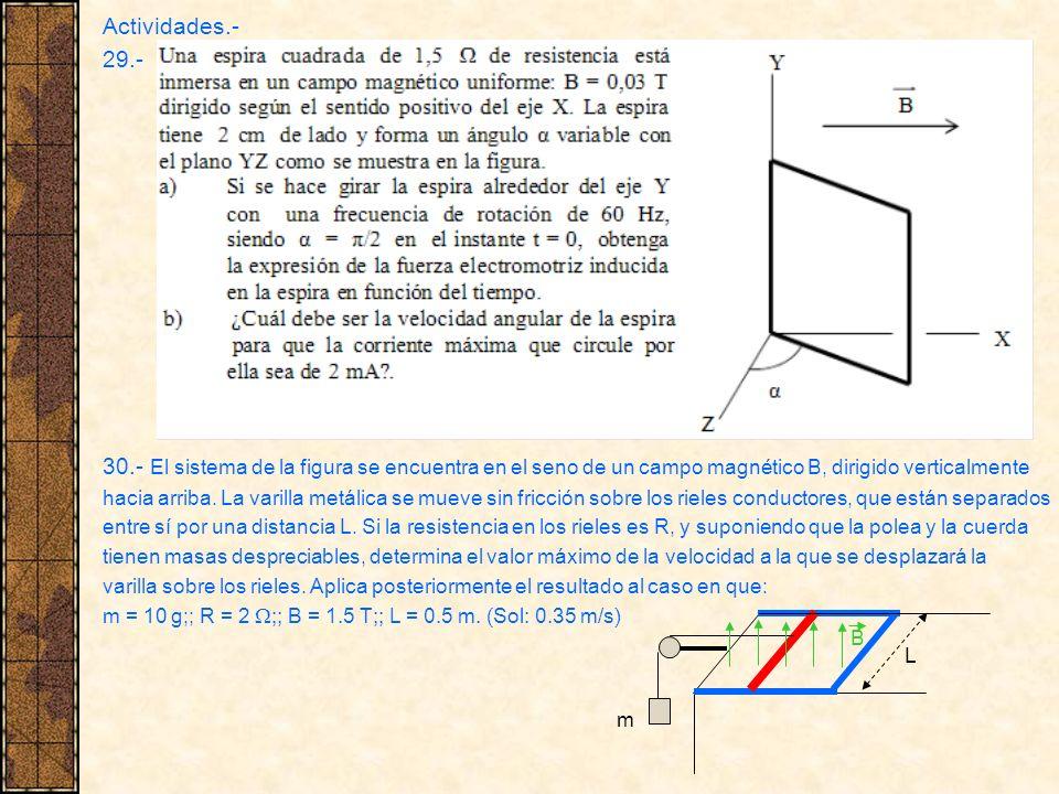 Actividades.- 29.- 30.- El sistema de la figura se encuentra en el seno de un campo magnético B, dirigido verticalmente.