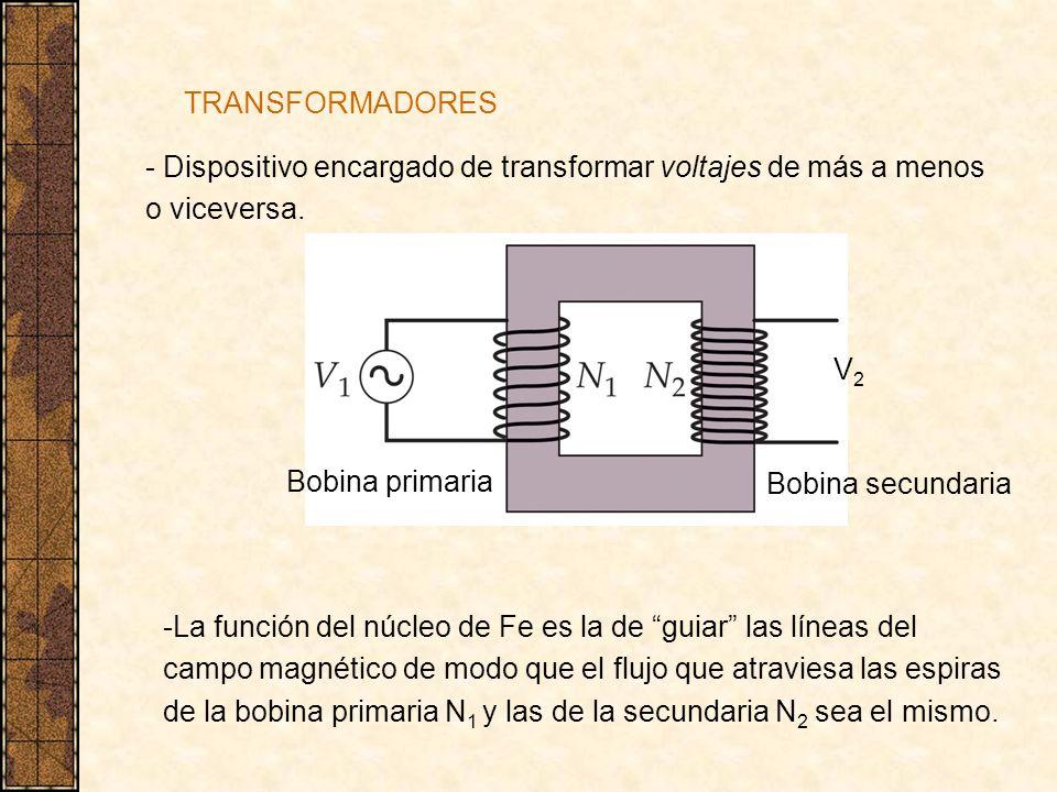 TRANSFORMADORES - Dispositivo encargado de transformar voltajes de más a menos. o viceversa. V2. Bobina primaria.