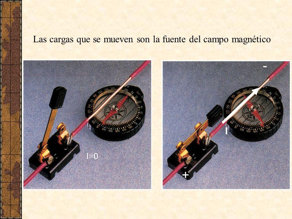 Las cargas que se mueven son la fuente del campo magnético