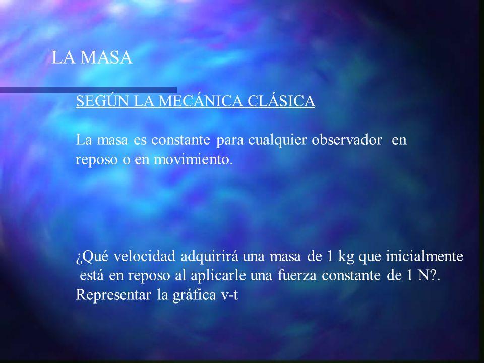LA MASA SEGÚN LA MECÁNICA CLÁSICA