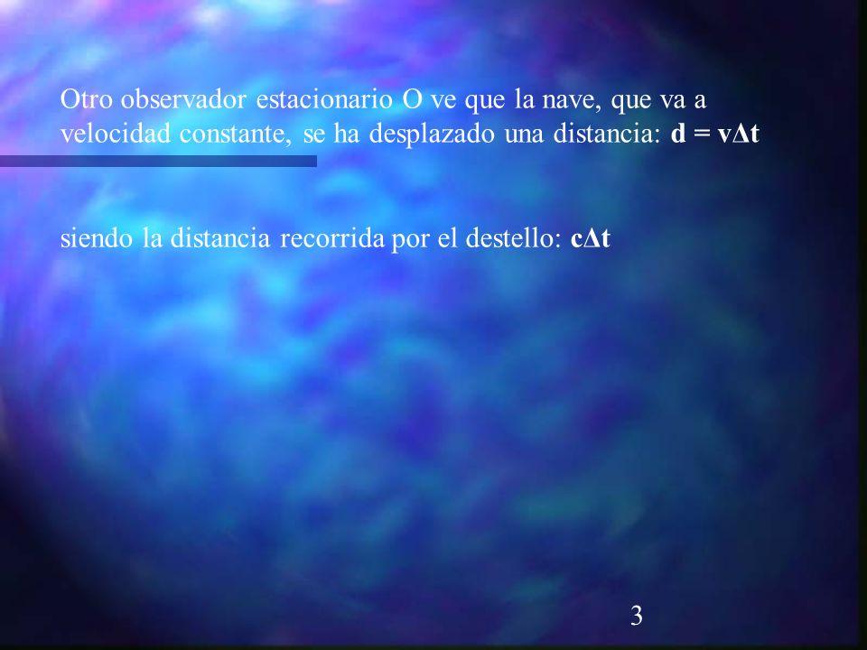 Otro observador estacionario O ve que la nave, que va a velocidad constante, se ha desplazado una distancia: d = vΔt