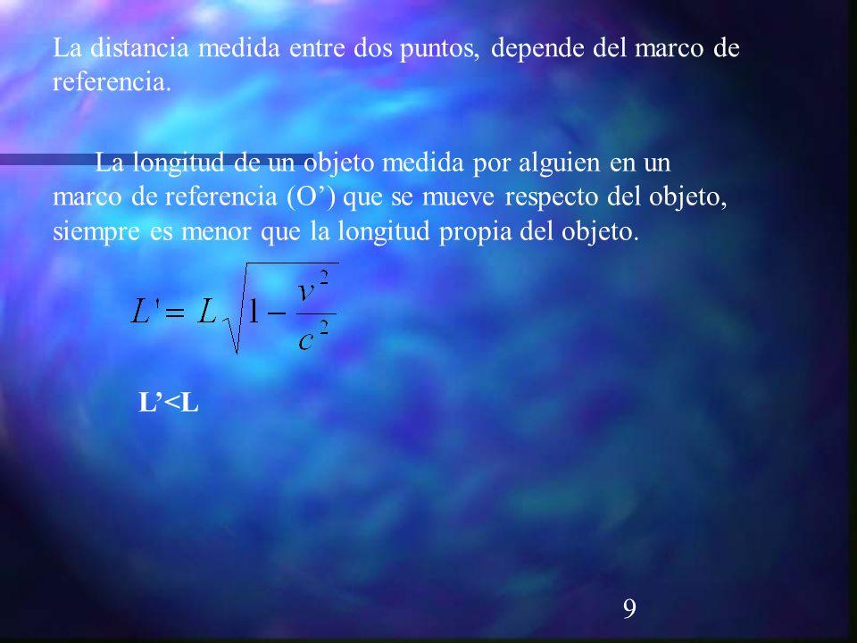 La distancia medida entre dos puntos, depende del marco de referencia.
