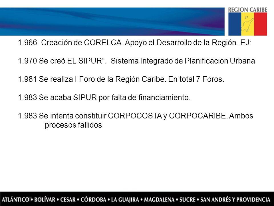 1.966 Creación de CORELCA. Apoyo el Desarrollo de la Región. EJ: