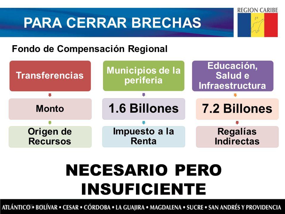 Municipios de la periferia Educación, Salud e Infraestructura