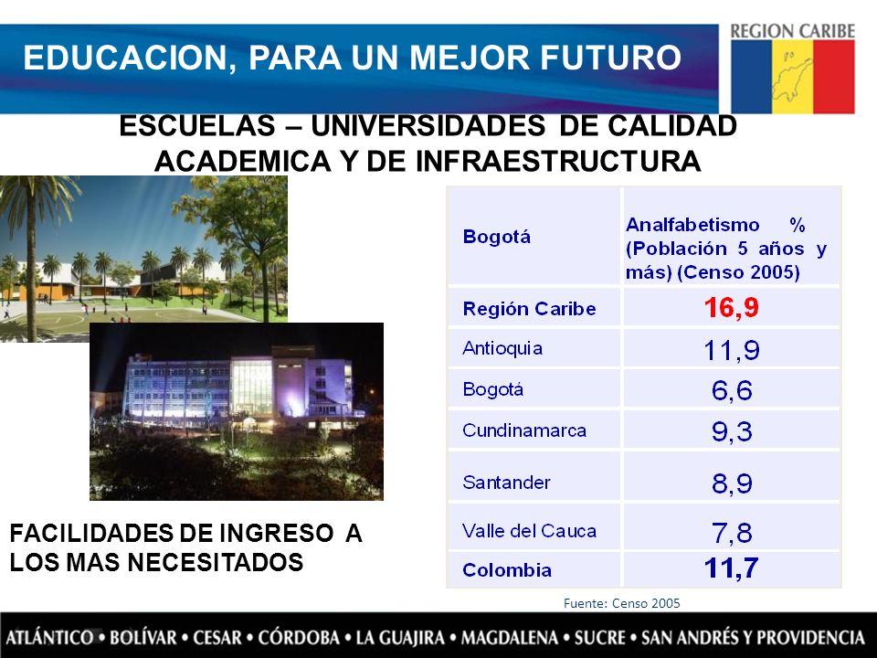 ESCUELAS – UNIVERSIDADES DE CALIDAD ACADEMICA Y DE INFRAESTRUCTURA