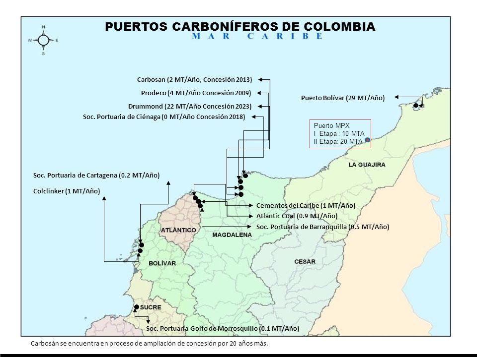PUERTOS CARBONÍFEROS DE COLOMBIA
