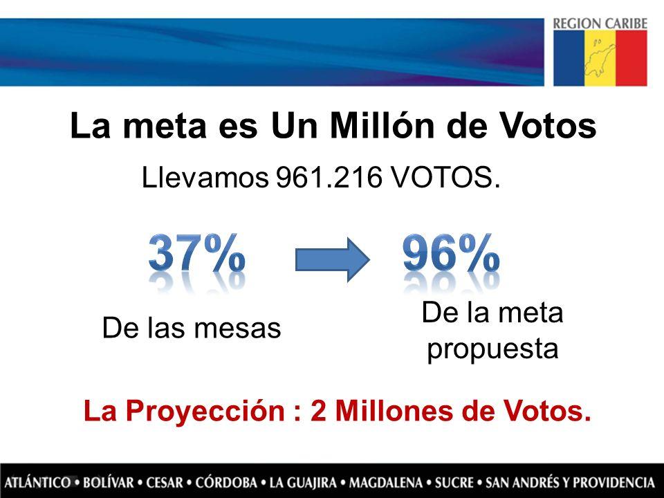 La Proyección : 2 Millones de Votos.
