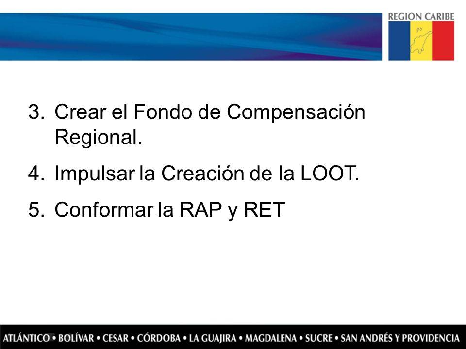 Crear el Fondo de Compensación Regional.