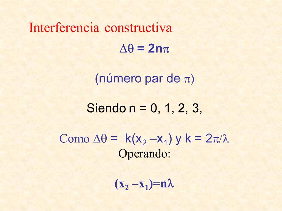 Interferencia constructiva