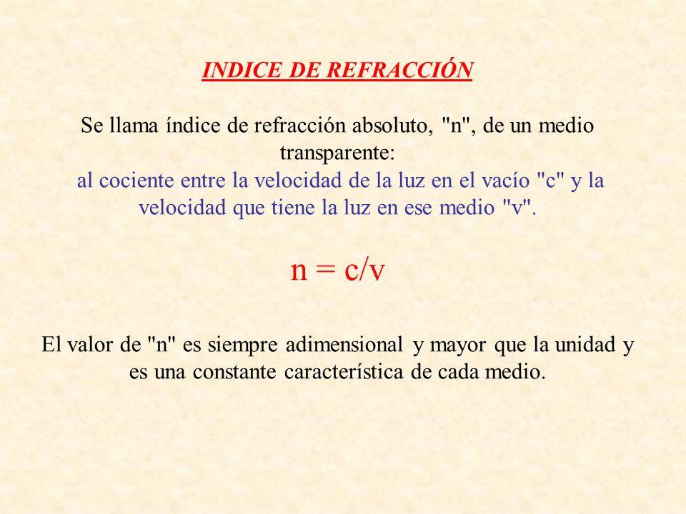 Se llama índice de refracción absoluto, n , de un medio transparente: