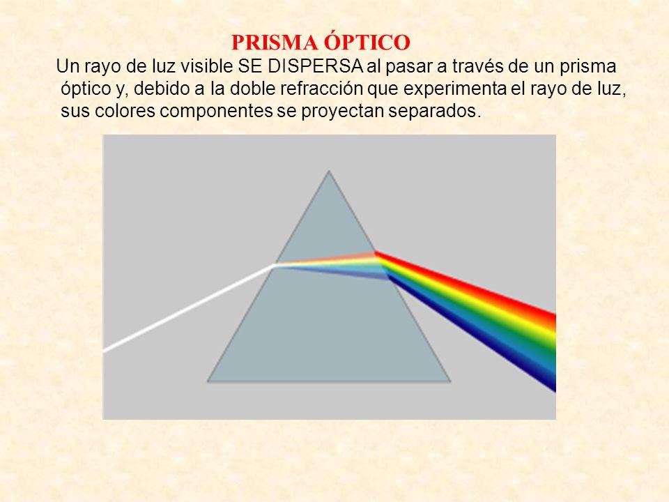 PRISMA ÓPTICO Un rayo de luz visible SE DISPERSA al pasar a través de un prisma.