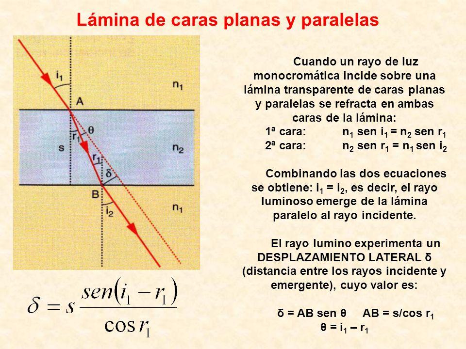 δ = AB sen θ AB = s/cos r1 θ = i1 – r1
