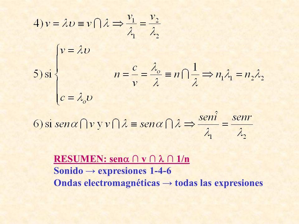 RESUMEN: sena ∩ v ∩ l ∩ 1/n Sonido → expresiones 1-4-6.