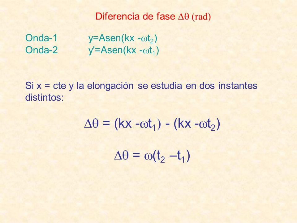  = (kx -t1 - (kx -t2)  = w(t2 –t1) Diferencia de fase  (rad)