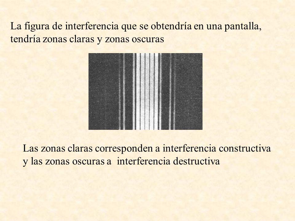 La figura de interferencia que se obtendría en una pantalla, tendría zonas claras y zonas oscuras