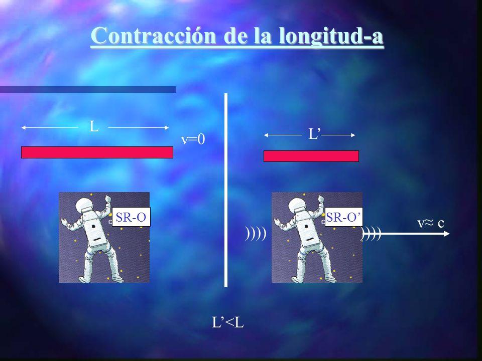 Contracción de la longitud-a