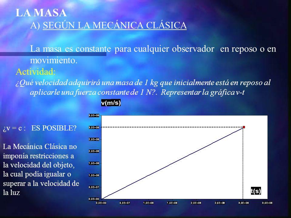 LA MASA A) SEGÚN LA MECÁNICA CLÁSICA