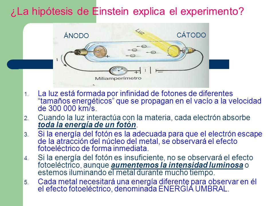 ¿La hipótesis de Einstein explica el experimento