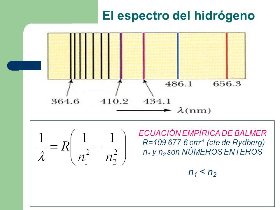 El espectro del hidrógeno