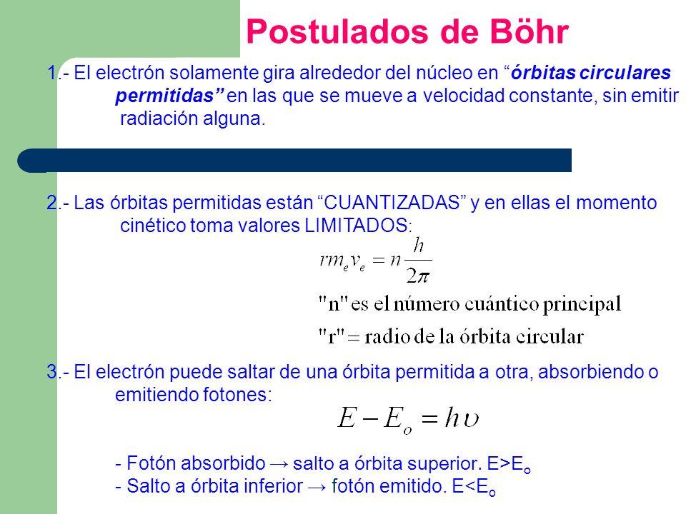 Postulados de Böhr 1.- El electrón solamente gira alrededor del núcleo en órbitas circulares.