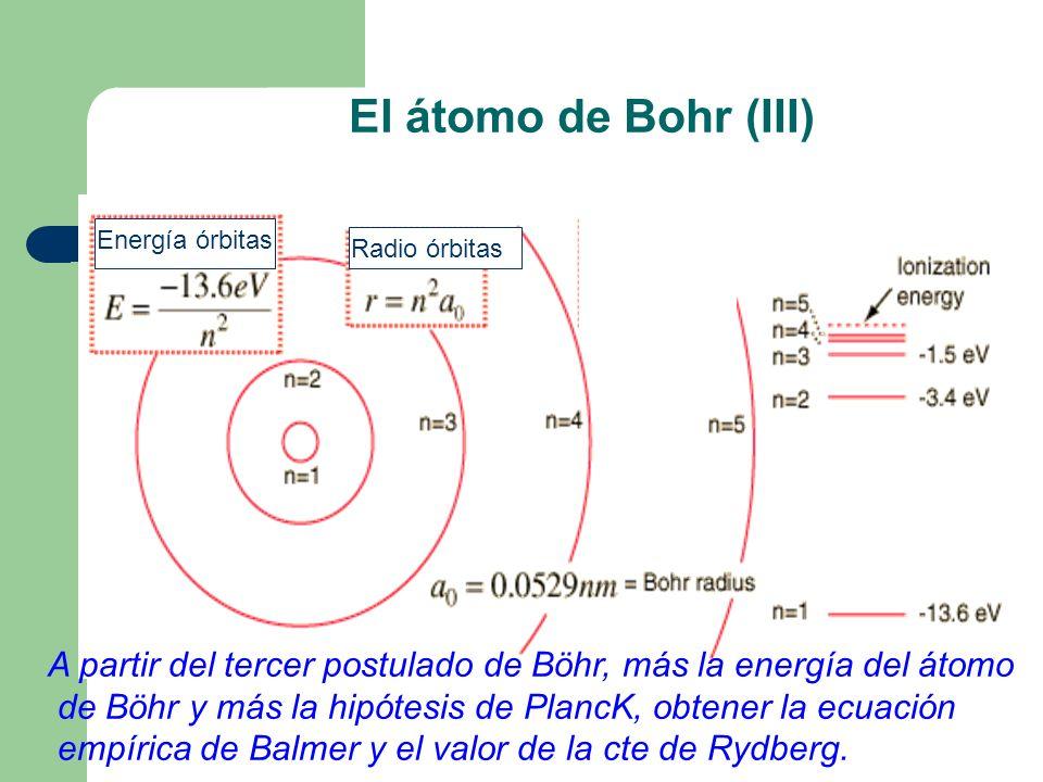 El átomo de Bohr (III) Energía órbitas. Radio órbitas. A partir del tercer postulado de Böhr, más la energía del átomo.
