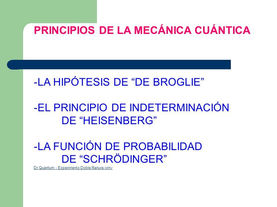 PRINCIPIOS DE LA MECÁNICA CUÁNTICA
