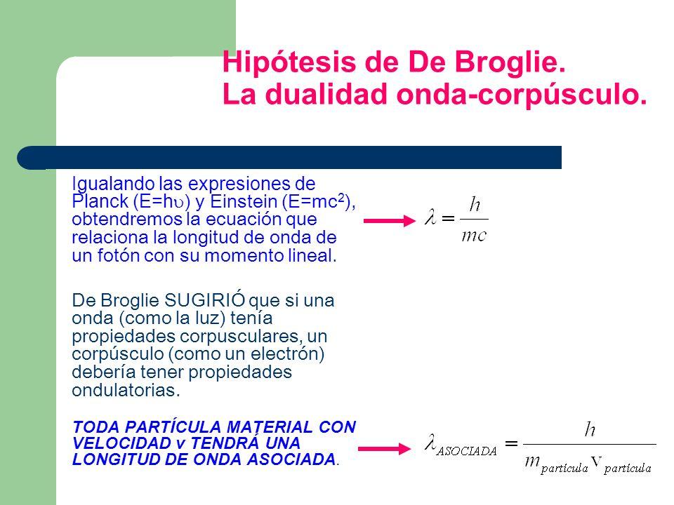 Hipótesis de De Broglie. La dualidad onda-corpúsculo.